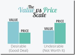 Value-vs-Price-Scale